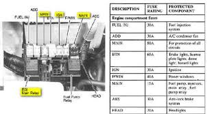 fuse diagram for 2000 sportage kia forum click image for larger version cutie sig motor jpg views 5994 size