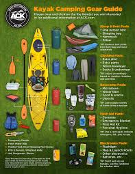 Image result for Camping Gear What You Need To Know