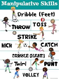 pe poster manipulative skills poster throw catch kick strike punt dribble volley this colorful manipulative skills poster identifies 10 different manipulative skills that are typically