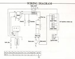 a wiring diagram for 49cc quad york compressor wiring diagram Taotao 50cc Scooter Wiring Diagram tao atv engine wiring diagramatvfree download printable wiring 3210d1270964498 monsoon 90 wiring diagram monsoon2 tao atv 2012 taotao 50cc scooter wiring diagram