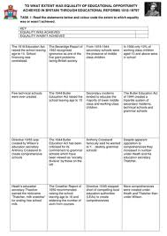 a level history britain transformed essay help sheet on education   reviews