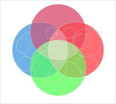 circle venn diagram templates     free word  pdf format     circles venn diagram template free download