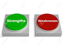 strengths weaknesses buttons showing weak or strong stock photo stock photo strengths weaknesses buttons showing weak or strong