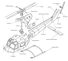 blog readback aviation english course parts of a helicopter on simple engine diagram exploded