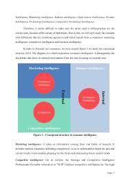 Research proposal on Impacts of adopting business Intelligence system
