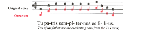 Musical Form – Medieval Era: Organum