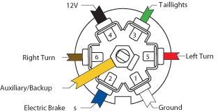 wiring diagram for 7 pin trailer plug readingrat net Seven Pin Trailer Wiring trailer plug wiring diagram australia wirdig,wiring diagram,wiring diagram for 7 pin seven pin trailer wiring diagram