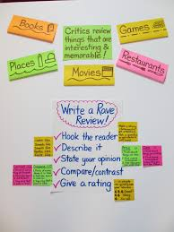 best images about book reviews opinion 17 best images about book reviews opinion writing writing a book and anchor charts