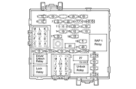 2002 chevy tahoe door locks the drivers side door, quit working 2001 Chevy Tahoe Fuse Box Location 2001 Chevy Tahoe Fuse Box Location #40 2001 chevy tahoe fuse box diagram