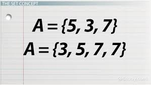 union of sets in math definition terms symbol video lesson set notation definition examples