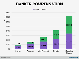 what wall street bankers make business insider front office banker pay