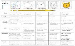 Expository Writing Rubric Grade     narrative essay rubric high