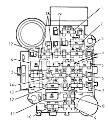 1997 suburban fuse box 1997 wiring diagrams