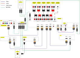 home theater wiring diagram click it to see the big 2000 pixel home theater wiring diagram click it to see the big 2000 pixel wide