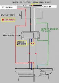 minka aire concept ii ceiling fan hard wiring help please g jpg views 3764 size 25 9 kb