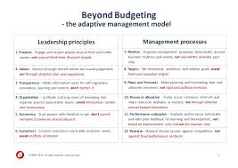 the 12 beyond budgeting principles see the list here the 12 bb principles newversion2016