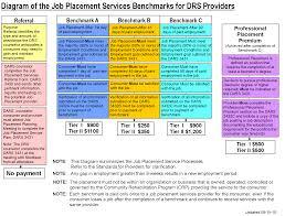 job search action plan tk job search action plan 20 04 2017