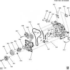 timing chain problems chevy trailblazer trailblazer ss and gmc click image for larger version engine timming chain jpg views 870