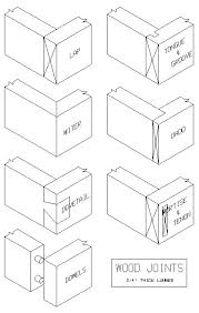 wood joint types in case you are seeking for excellent hints on working with wood article types woods