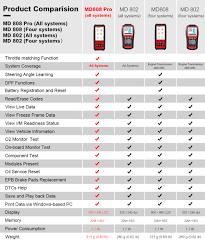 <b>Autel MaxiDiag</b> MD808 <b>Pro</b> Diagnostic Auto OBD2 Scanner Car ...