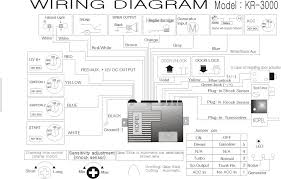 auto starter wiring diagram auto auto wiring diagram ideas bulldog remote car starter wiring diagram wiring diagram on auto starter wiring diagram