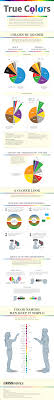 <b>True Colors</b> Infographic - Breakdown of <b>Color</b> Preferences by Gender