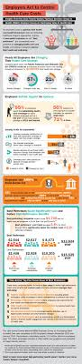 best images about infographics retirement insights from the 2014 towers watson national business group on health employer survey on purchasing