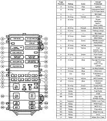 diagram for the fuse box under the hood of a 1997 ford ranger 1997 Ford Explorer Fuse Box ask your own ford question 1997 ford explorer fuse box diagram