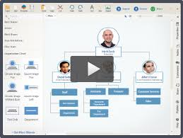 draw organizational charts online with amazing ease   hierarchy    tools  templates and resource to draw org charts   hierarchy charts