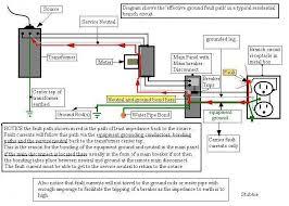 transformer wire diagram transformer image wiring square d single phase transformer wiring diagram wiring diagram on transformer wire diagram