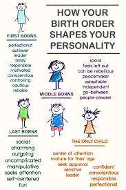 How Your Birth Order Shapes Your Personality   http   personalitybuzz com  Pinterest