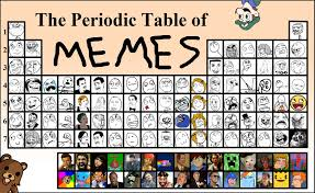 The Periodic Table Of Memes | WeKnowMemes via Relatably.com