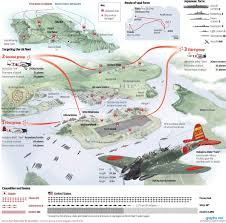 pearl harbor papers the ese attack on pearl harbour image source graphs net aces flying high wordpress com essay writing paypal