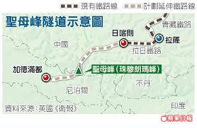 「中國和尼泊爾準備修築一條穿過喜馬拉雅山的高速鐵」的圖片搜尋結果