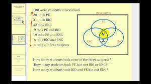 solving problems with venn diagrams   youtubesolving problems   venn diagrams