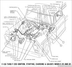 1973 ford truck wiring diagram 1973 discover your wiring diagram 1973 ford truck wiring diagram 1973 discover your wiring diagram collections