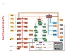 2000 bmw z3 wiring diagram images bmw m5 wiring diagram bmw idrive wiring diagram printable diagrams