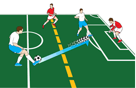 related keywords  amp  suggestions for offside rule in soccerkeyword images