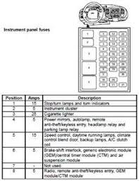 e 150 fuse box diagram questions answers pictures fixya zjlimited 2063 jpg question about 1997 f150 regular cab