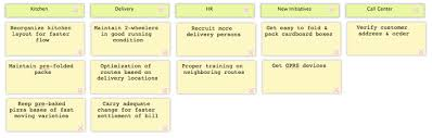 affinity diagram   discover  sigma   online six sigma resourcesideas after affinity diagramming