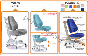 Детское <b>кресло</b> для школьника <b>Mealux Match Y</b>-<b>528</b>