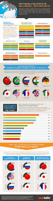 17 best images about employment student centered msn careers infographic skills gap impacting employers across the globe career advice article