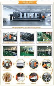 Rich Surface Custom Paper Box Packaging Mockup Printing Service Alibaba