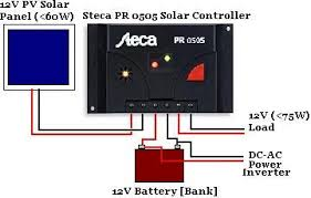 solar panel charge controller wiring diagram solar solar panel charge controller wiring diagram solar auto wiring on solar panel charge controller wiring diagram