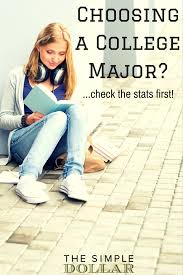 there s more that goes into choosing a college major than you there s more that goes into choosing a college major than you think make sure you