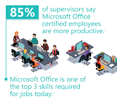 microsoft office specialist cci learning microsoft office specialist mos is one of the top three skills required for jobs today sup1 it is no surprise that mos is the world s largest it