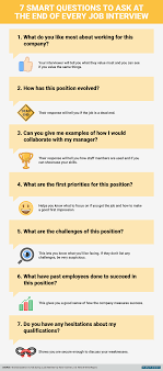 smart questions to ask at the end of every job interview 7 smart questions to ask at the end of every job interview you re