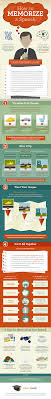 how to memorize a speech infographic essay tigers embed in your site