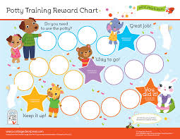 reward and tracking charts stories from the cottage reward and tracking charts
