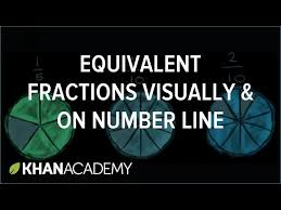 Equivalent fraction visually   Equivalent fractions on the number line   Fractions   Arithmetic   Khan Academy Khan Academy